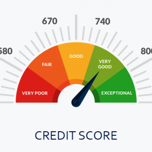lowest credit card rates